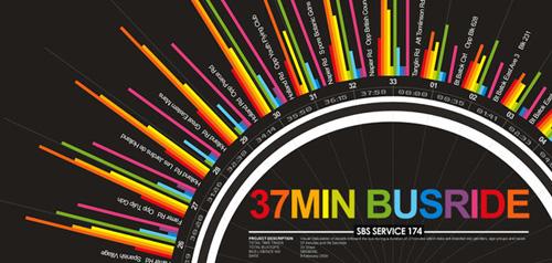 Full Spectrum Infographs